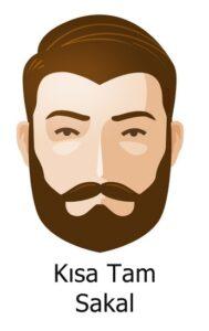 kısa-tam-sakal